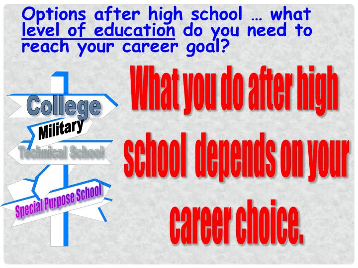 Options after high school … what