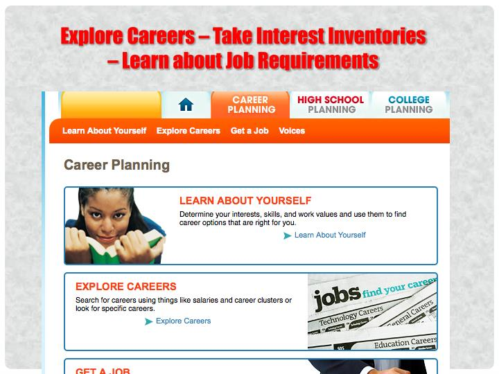 Explore Careers – Take Interest Inventories – Learn about Job Requirements