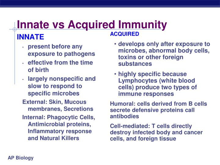 consumers have both innate and acquired needs In acquired immunity, pathogen-specific receptors are acquired during the lifetime of the organism (whereas in innate immunity pathogen-specific receptors are already encoded in the germline) the acquired response is called adaptive because it prepares the body's immune system for future challenges (though it can actually also be maladaptive.