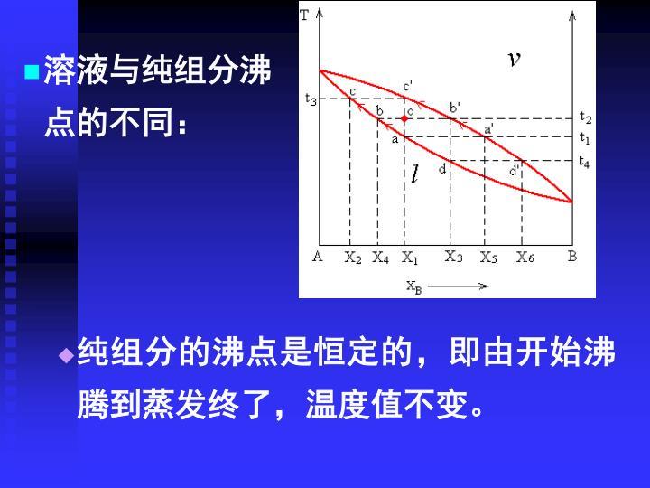 溶液与纯组分沸点的不同: