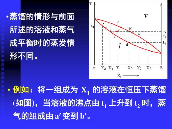 蒸馏的情形与前面所述的溶液和蒸气成平衡时的蒸发情形不同。