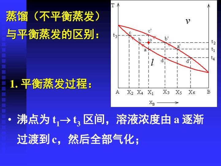 蒸馏(不平衡蒸发)与平衡蒸发的区别: