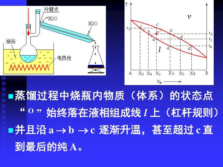 """蒸馏过程中烧瓶内物质(体系)的状态点"""""""