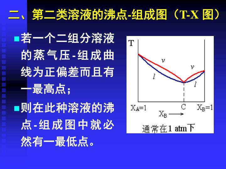 二、第二类溶液的沸点-组成图(