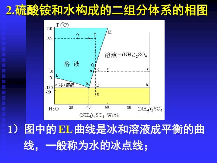 2.硫酸铵和水构成的二组分体系的相图