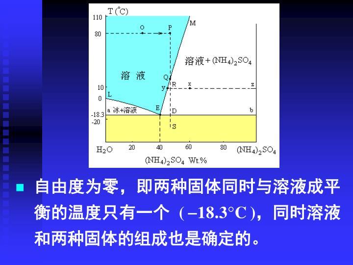 自由度为零,即两种固体同时与溶液成平衡的温度只有一个 (
