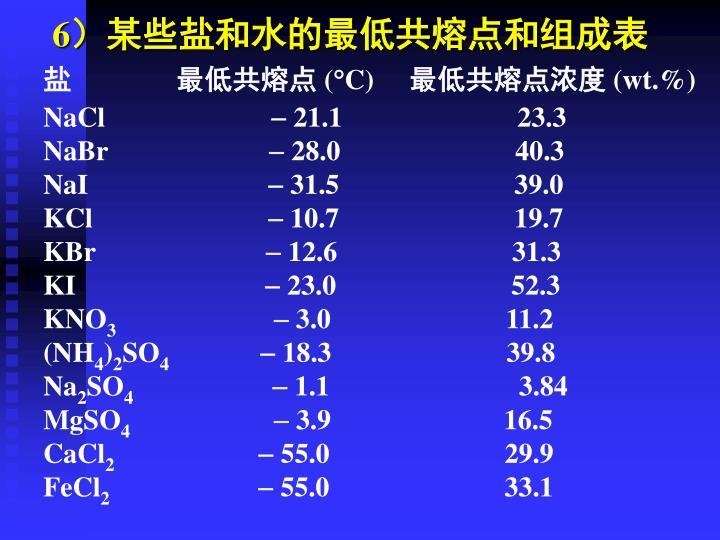6)某些盐和水的最低共熔点和组成表