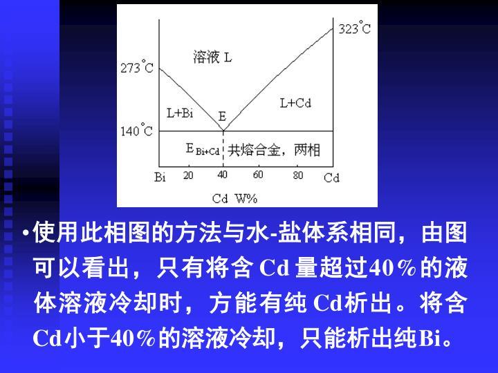 使用此相图的方法与水-盐体系相同,由图可以看出,只有将含