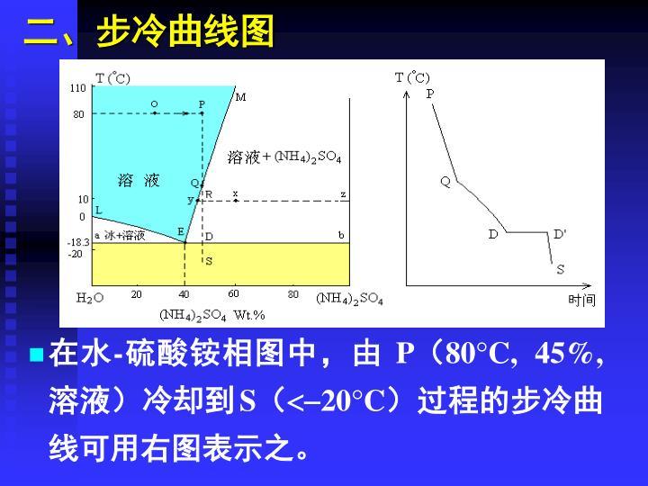 二、步冷曲线图