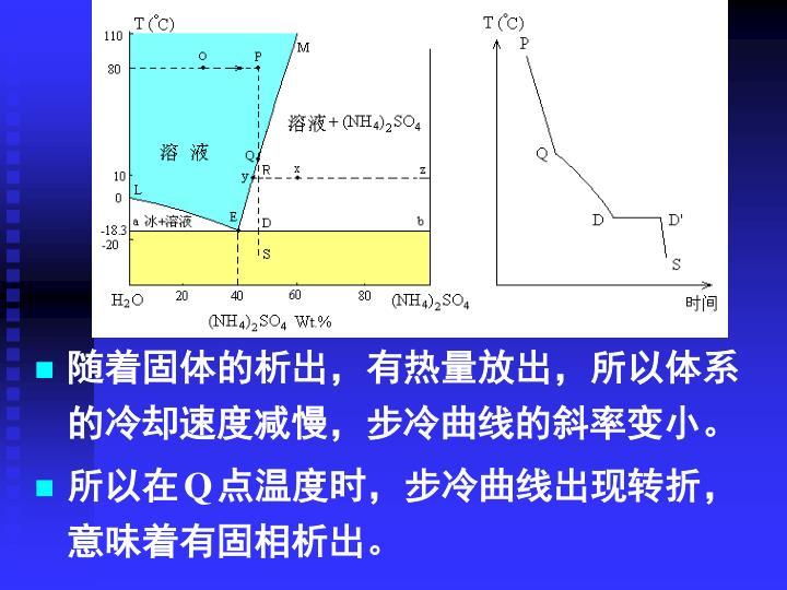 随着固体的析出,有热量放出,所以体系的冷却速度减慢,步冷曲线的斜率变小。