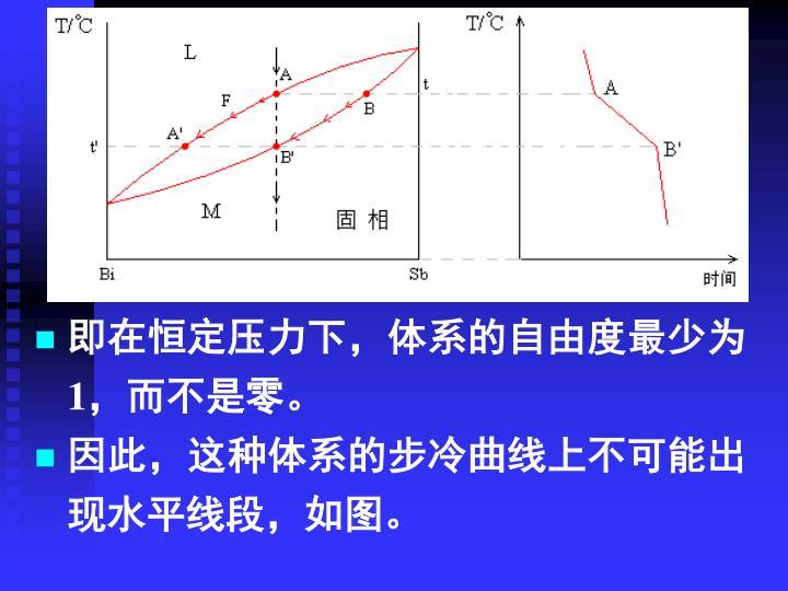 即在恒定压力下,体系的自由度最少为1,而不是零。