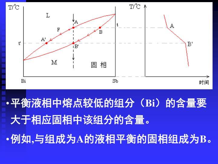 平衡液相中熔点较低的组分(
