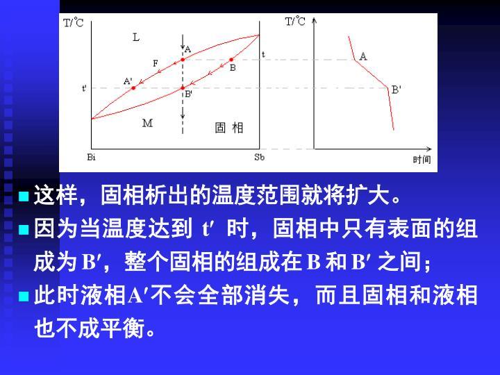 这样,固相析出的温度范围就将扩大。
