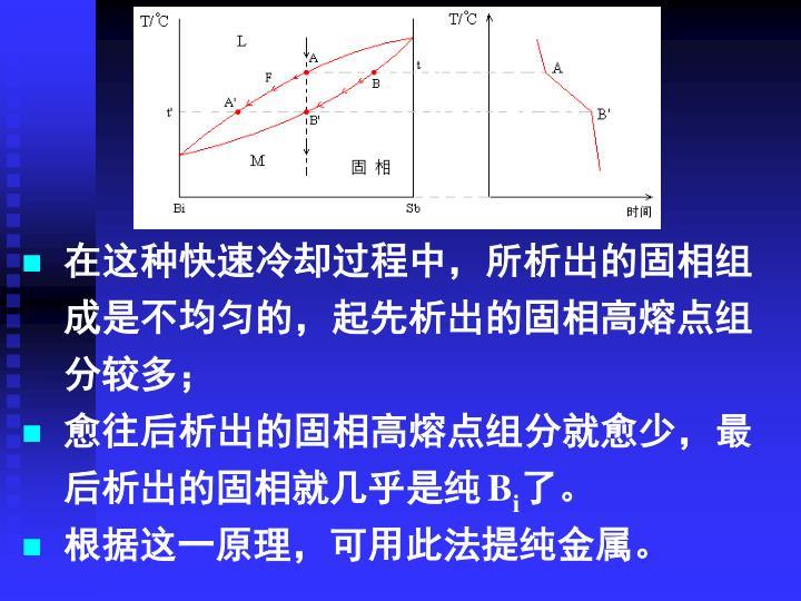 在这种快速冷却过程中,所析出的固相组成是不均匀的,起先析出的固相高熔点组分较多;