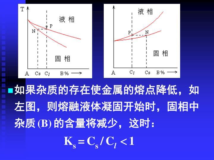 如果杂质的存在使金属的熔点降低,如左图,则熔融液体凝固开始时,固相中杂质