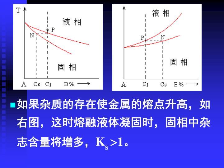 如果杂质的存在使金属的熔点升高,如右图,这时熔融液体凝固时,固相中杂志含量将增多,