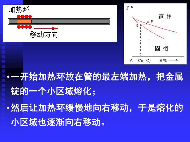一开始加热环放在管的最左端加热,把金属锭的一个小区域熔化;