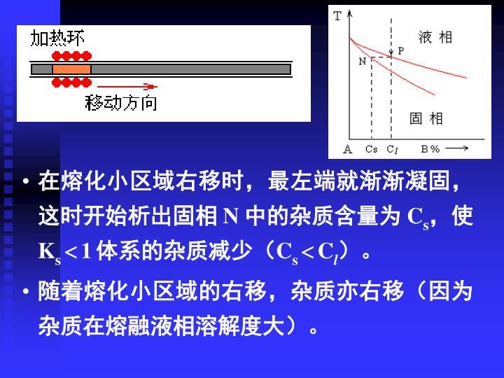 在熔化小区域右移时,最左端就渐渐凝固,这时开始析出固相