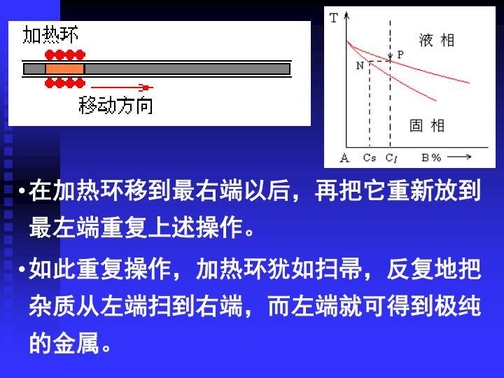 在加热环移到最右端以后,再把它重新放到最左端重复上述操作。