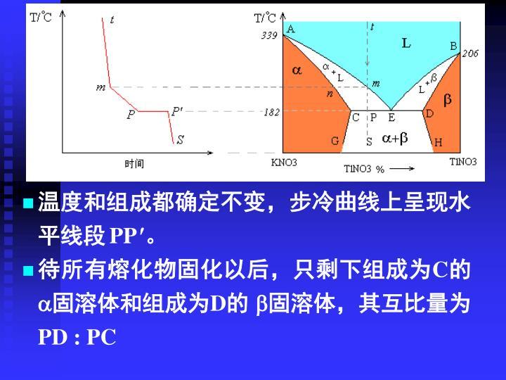 温度和组成都确定不变,步冷曲线上呈现水平线段