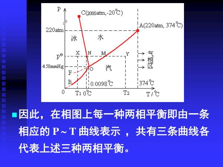 因此,在相图上每一种两相平衡即由一条相应的
