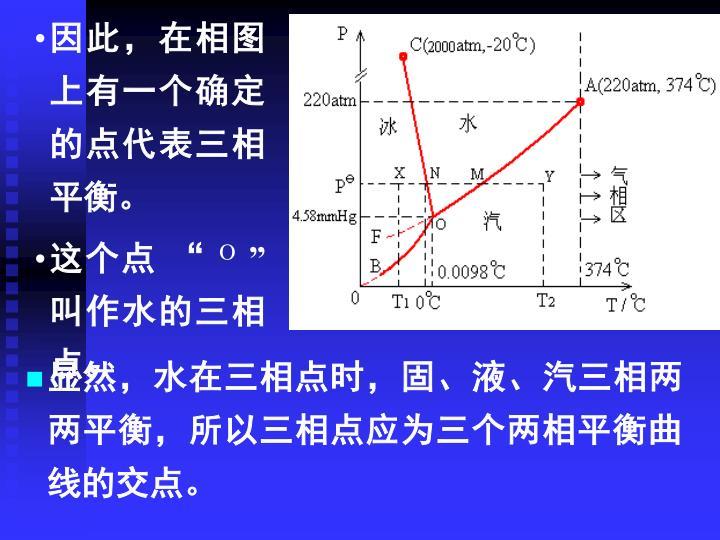 因此,在相图上有一个确定的点代表三相平衡。
