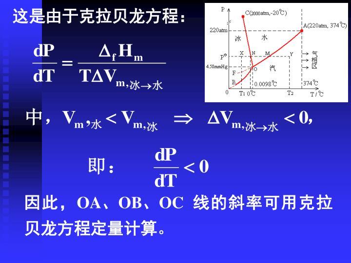 这是由于克拉贝龙方程:
