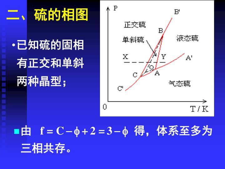 二、硫的相图