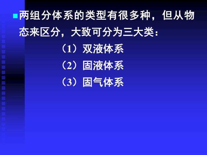 两组分体系的类型有很多种,但从物态来区分,大致可分为三大类: