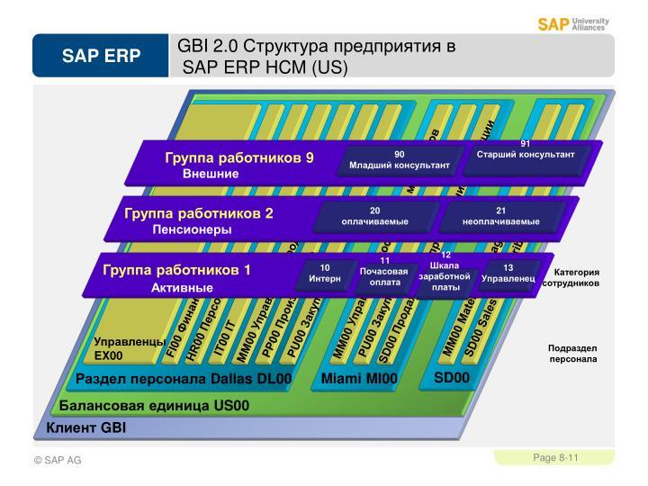 GBI 2.0