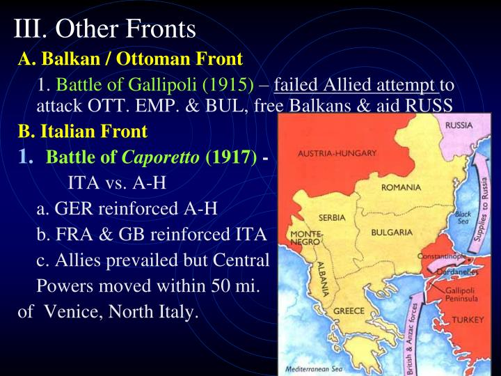 III. Other Fronts