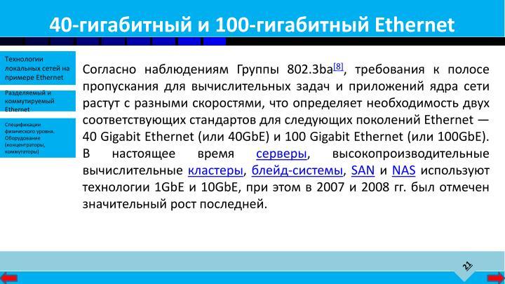 40-гигабитный и