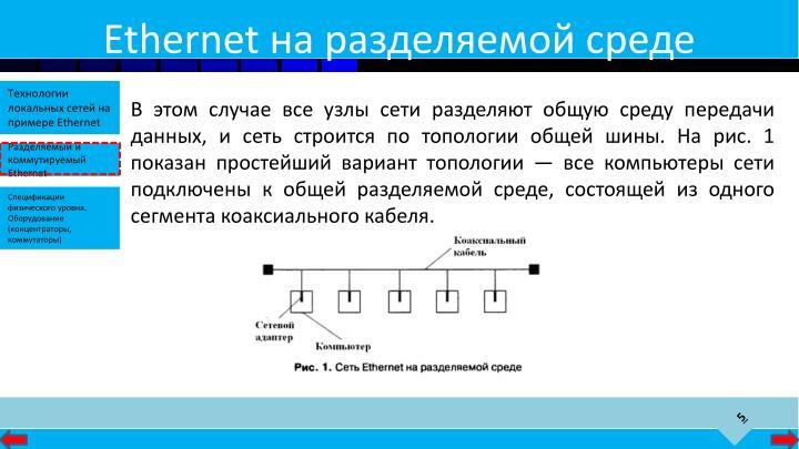 Ethernet на