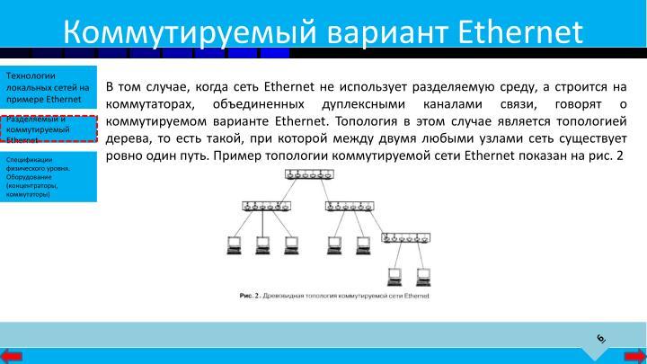 Коммутируемый вариант Ethernet
