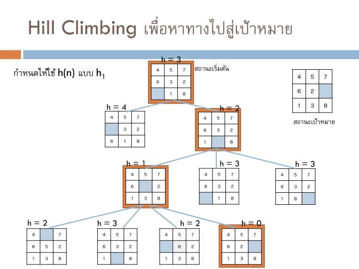 Hill Climbing