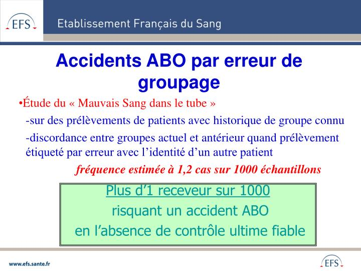 Accidents ABO par erreur de groupage