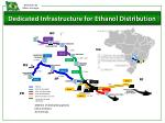 dedicated infrastructure for ethanol distribution