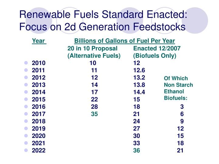 Renewable fuels standard enacted focus on 2d generation feedstocks