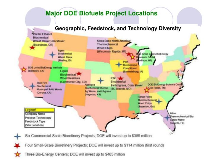 Major DOE Biofuels Project Locations