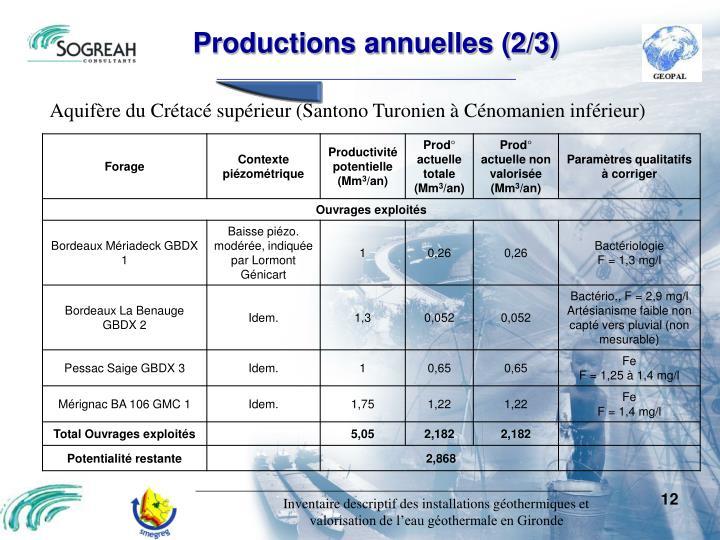 Productions annuelles (2/3)