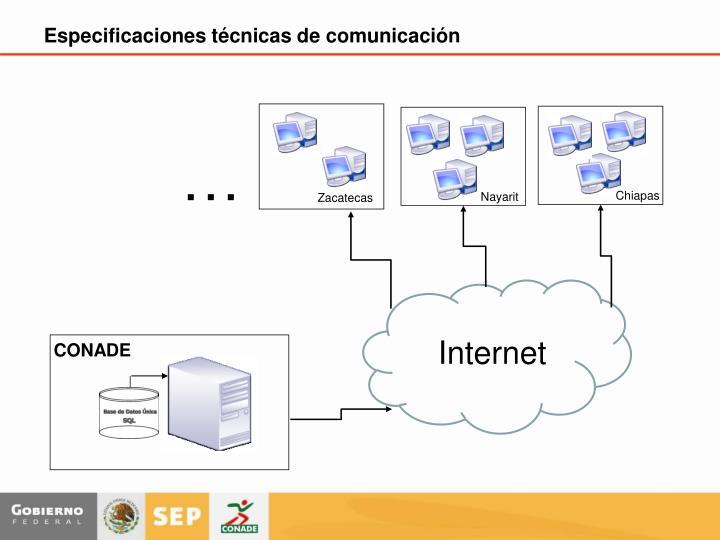 Especificaciones técnicas de comunicación