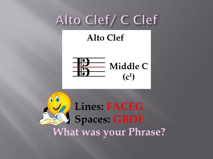 Alto Clef/ C Clef