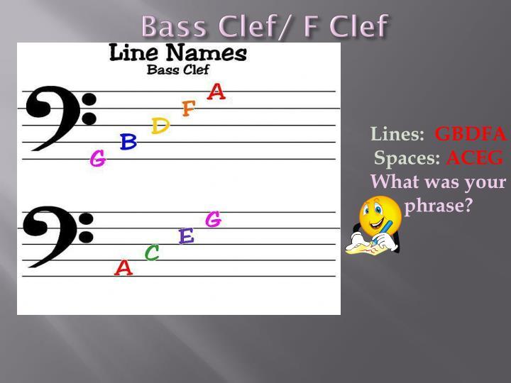 Bass Clef/ F Clef