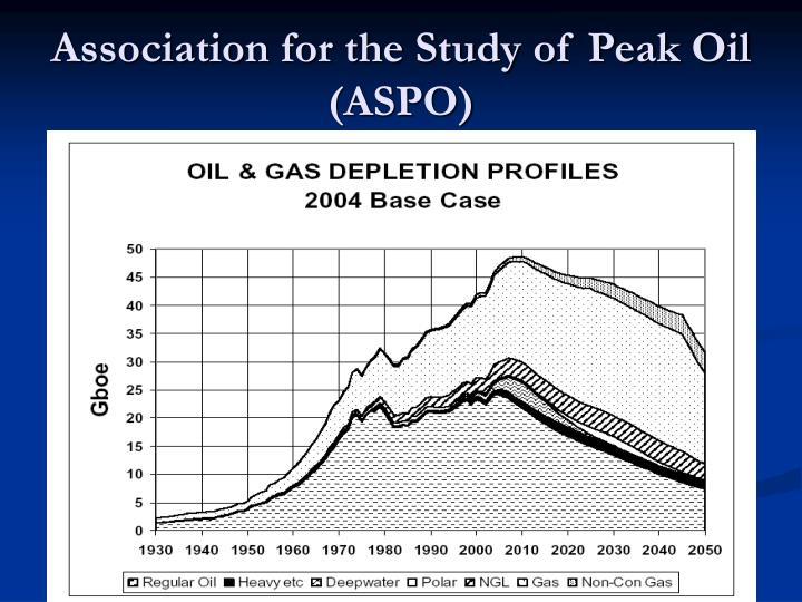 Association for the Study of Peak Oil (ASPO)
