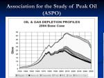 association for the study of peak oil aspo