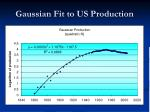 gaussian fit to us production