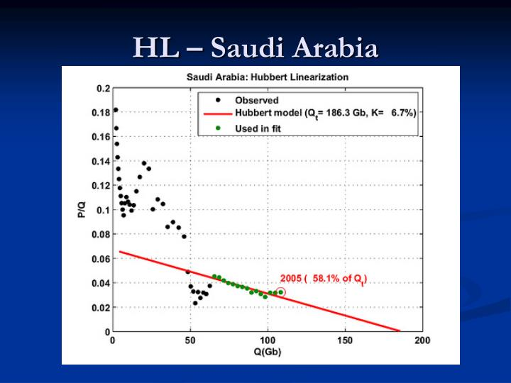 HL – Saudi Arabia