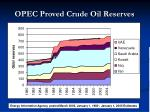 opec proved crude oil reserves