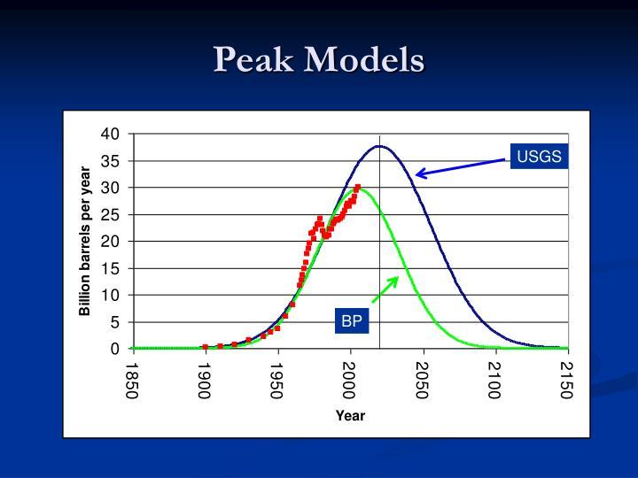 Peak Models