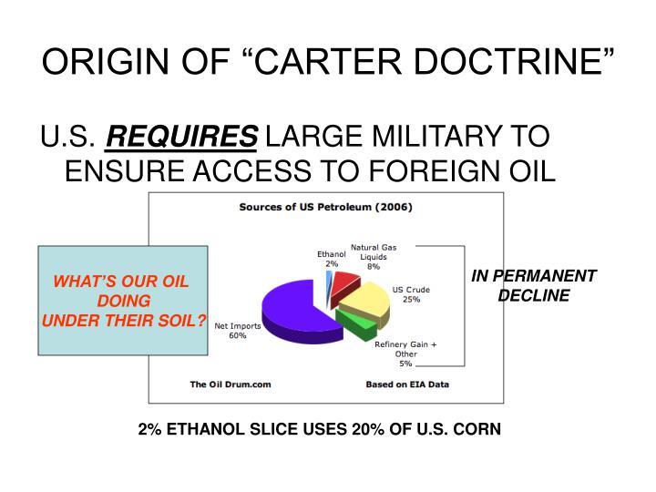 "ORIGIN OF ""CARTER DOCTRINE"""